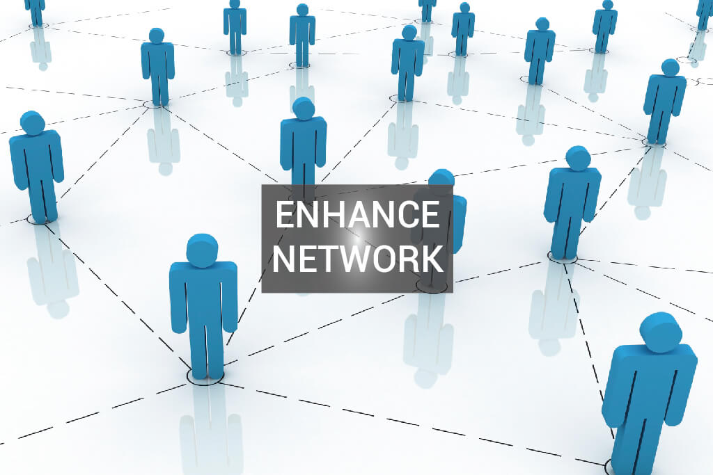brainlinx exhange network