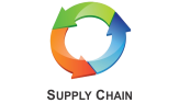 brainlinx focusing industries Supply Chain
